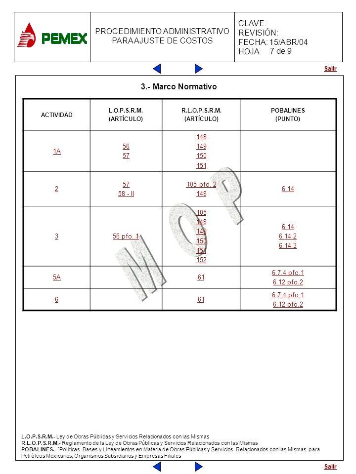 Salir PROCEDIMIENTO ADMINISTRATIVO PARA AJUSTE DE COSTOS CLAVE: REVISIÓN: FECHA: 15/ABR/04 HOJA: 4.- ANEXOS (No Existen Anexos) 8 de 9