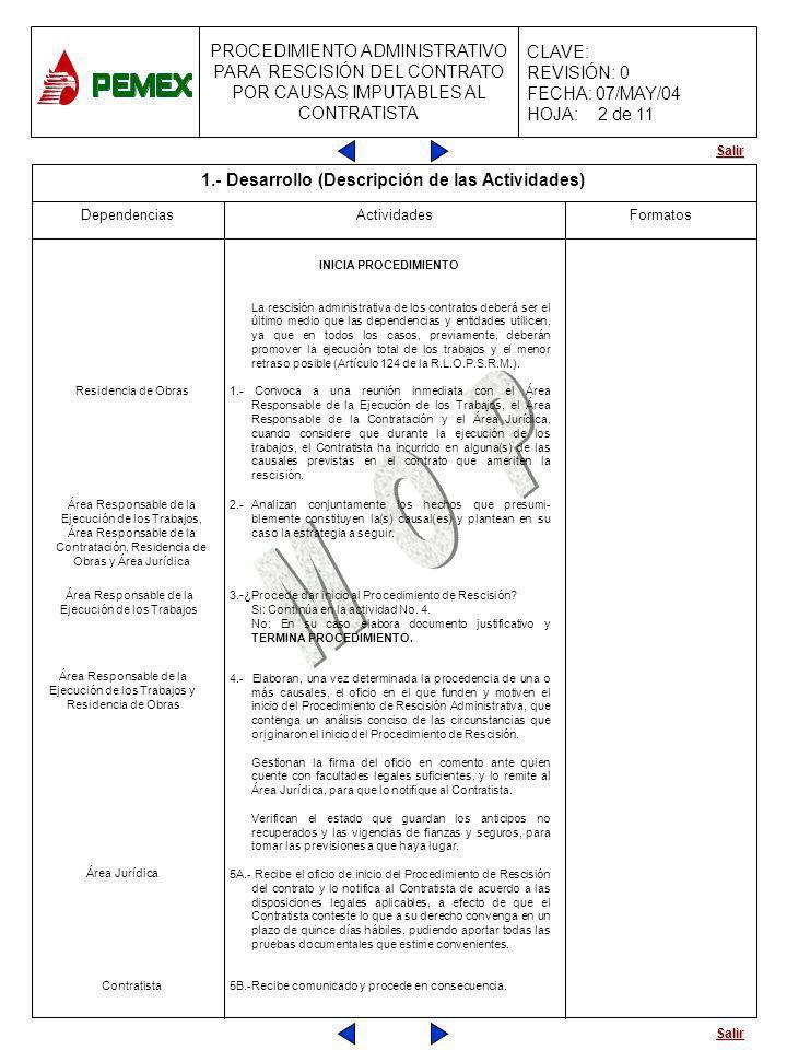 Salir PROCEDIMIENTO ADMINISTRATIVO PARA RESCISIÓN DEL CONTRATO POR CAUSAS IMPUTABLES AL CONTRATISTA CLAVE: REVISIÓN: 0 FECHA: 07/MAY/04 HOJA: Formatos