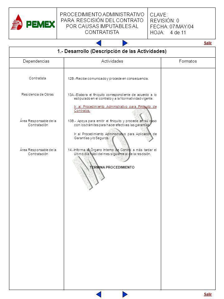 Salir PROCEDIMIENTO ADMINISTRATIVO PARA RESCISIÓN DEL CONTRATO POR CAUSAS IMPUTABLES AL CONTRATISTA CLAVE: REVISIÓN: 0 FECHA: 07/MAY/04 HOJA: 12B.-Rec