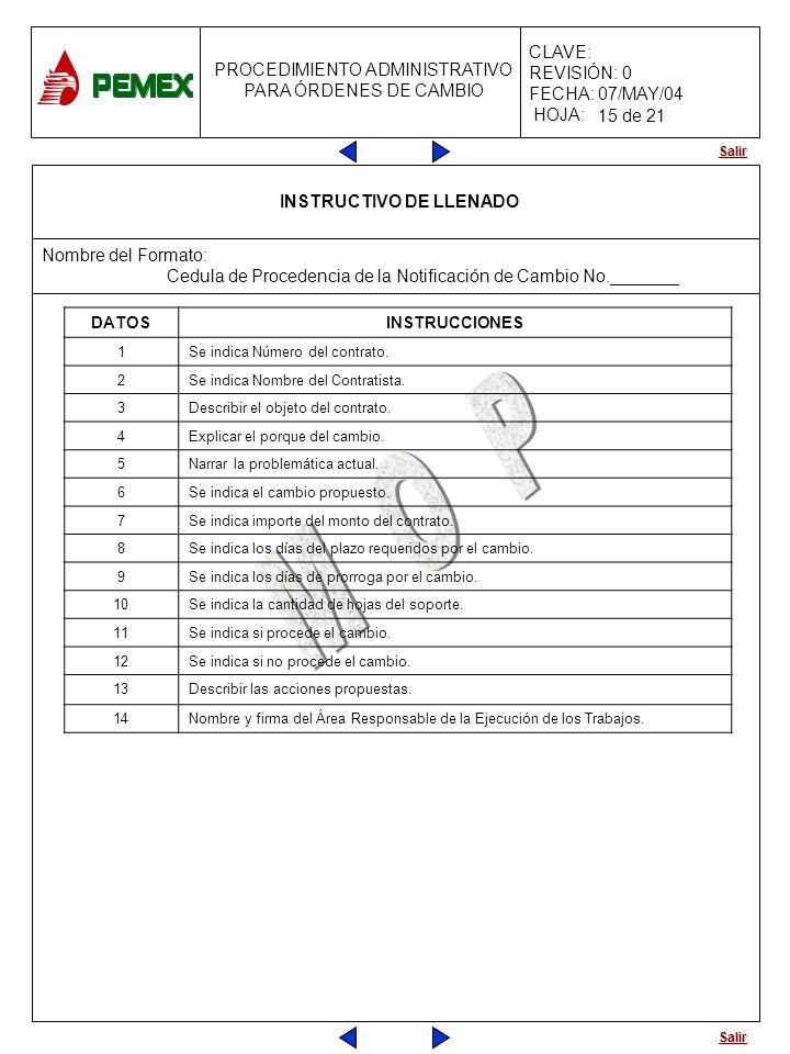 Salir PROCEDIMIENTO ADMINISTRATIVO PARA ÓRDENES DE CAMBIO CLAVE: REVISIÓN: 0 FECHA: 07/MAY/04 HOJA: Nombre del Formato: Cedula de Procedencia de la No