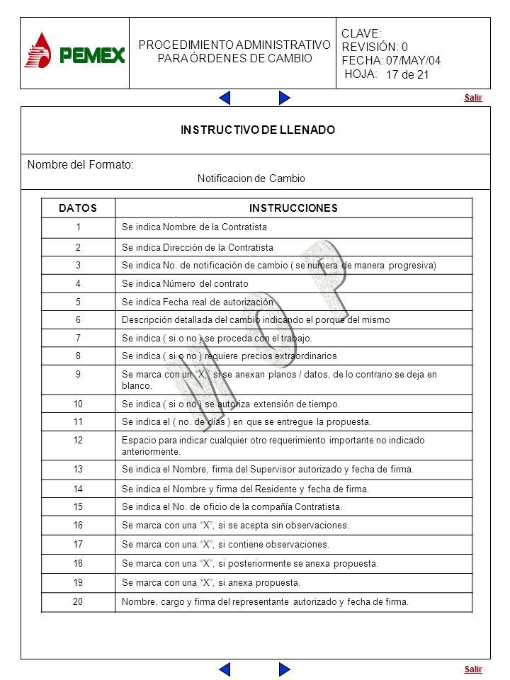 Salir PROCEDIMIENTO ADMINISTRATIVO PARA ÓRDENES DE CAMBIO CLAVE: REVISIÓN: 0 FECHA: 07/MAY/04 HOJA: Nombre del Formato: Notificacion de Cambio INSTRUC