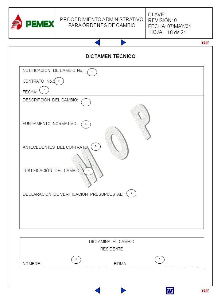 Salir PROCEDIMIENTO ADMINISTRATIVO PARA ÓRDENES DE CAMBIO CLAVE: REVISIÓN: 0 FECHA: 07/MAY/04 HOJA: DICTAMEN TÉCNICO NOTIFICACIÓN DE CAMBIO No.: CONTR
