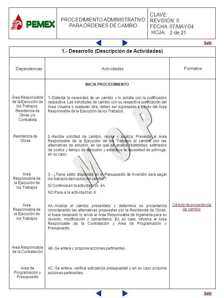 Salir PROCEDIMIENTO ADMINISTRATIVO PARA ÓRDENES DE CAMBIO CLAVE: REVISIÓN: 0 FECHA: 07/MAY/04 HOJA: Actividades Formatos 1.- Desarrollo (Descripción d