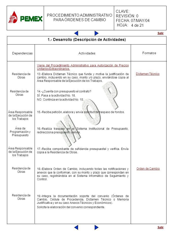 Salir PROCEDIMIENTO ADMINISTRATIVO PARA ÓRDENES DE CAMBIO CLAVE: REVISIÓN: 0 FECHA: 07/MAY/04 HOJA: Actividades Formatos Dependencias Viene del Proced