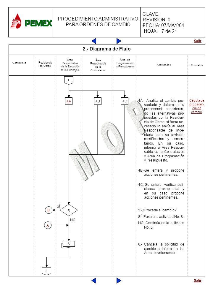 Salir PROCEDIMIENTO ADMINISTRATIVO PARA ÓRDENES DE CAMBIO CLAVE: REVISIÓN: 0 FECHA: 07/MAY/04 HOJA: 2.- Diagrama de Flujo 7.-Recibe improcedencia del cambio, y en su caso, comunica al Contratista.