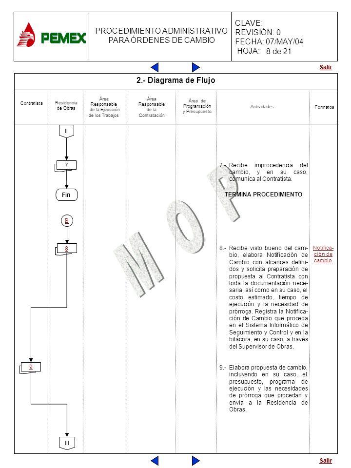 Salir PROCEDIMIENTO ADMINISTRATIVO PARA ÓRDENES DE CAMBIO CLAVE: REVISIÓN: 0 FECHA: 07/MAY/04 HOJA: 11 13 11 12 2.- Diagrama de Flujo 10.-Recibe propuesta, dentro de los treinta días naturales siguientes a la solicitud, la analiza y en su caso, solicita al Área de Costos del Área Responsable de la Contrata- ción, la autorización de Pre- cios Unitarios Extraordinarios, debiendo dejar constancia por escrito de la aceptación de la propuesta.