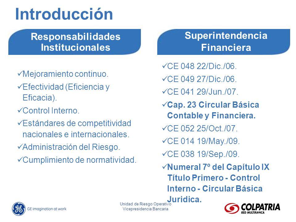 José Eliseo Parra Fonseca Director Riesgo Operativo Unidad de Riesgo Operativo Vicepresidencia Bancaria CE 048 22/Dic./06. CE 049 27/Dic./06. CE 041 2