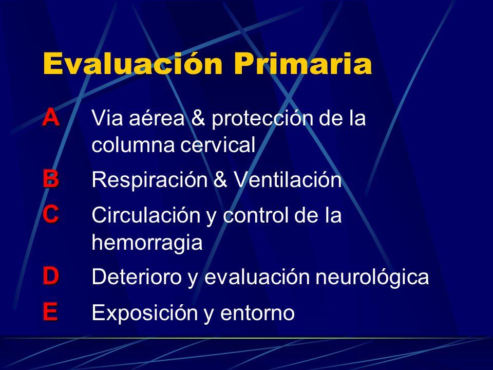 Evaluación Primaria A A Via aérea & protección de la columna cervical B B Respiración & Ventilación C C Circulación y control de la hemorragia D D Det