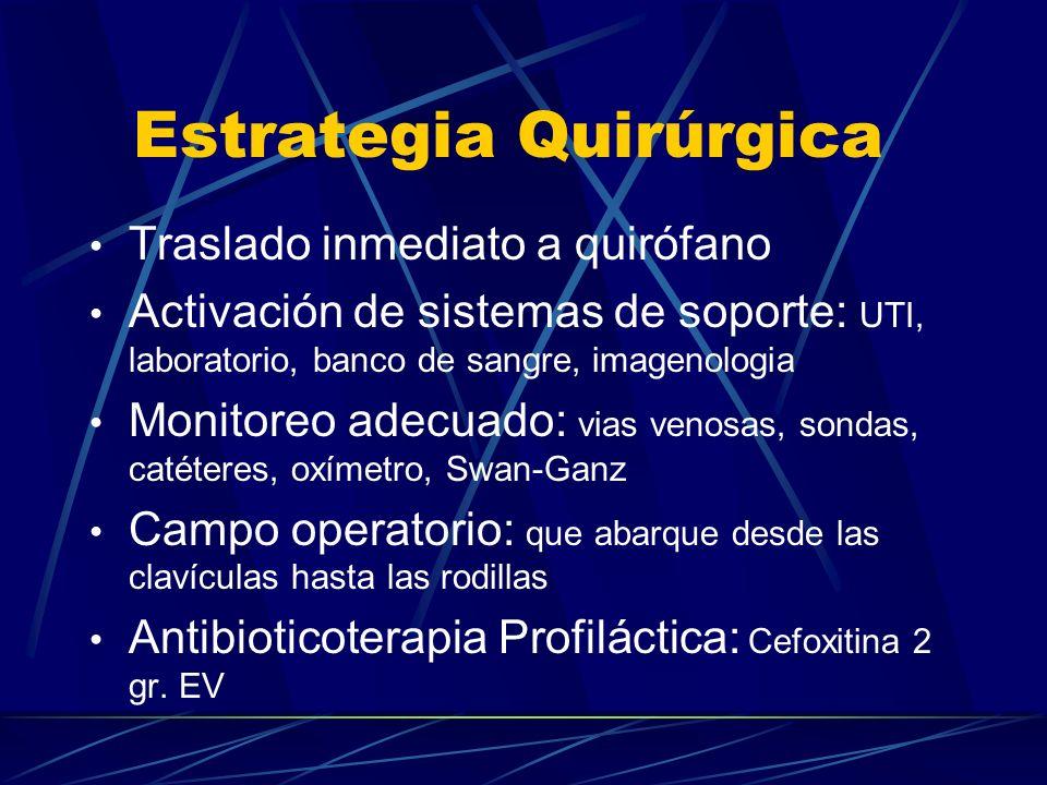 Estrategia Quirúrgica Traslado inmediato a quirófano Activación de sistemas de soporte: UTI, laboratorio, banco de sangre, imagenologia Monitoreo adec