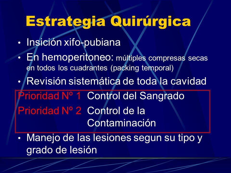 Estrategia Quirúrgica Insición xifo-pubiana En hemoperitoneo: múltiples compresas secas en todos los cuadrantes (packing temporal) Revisión sistemátic