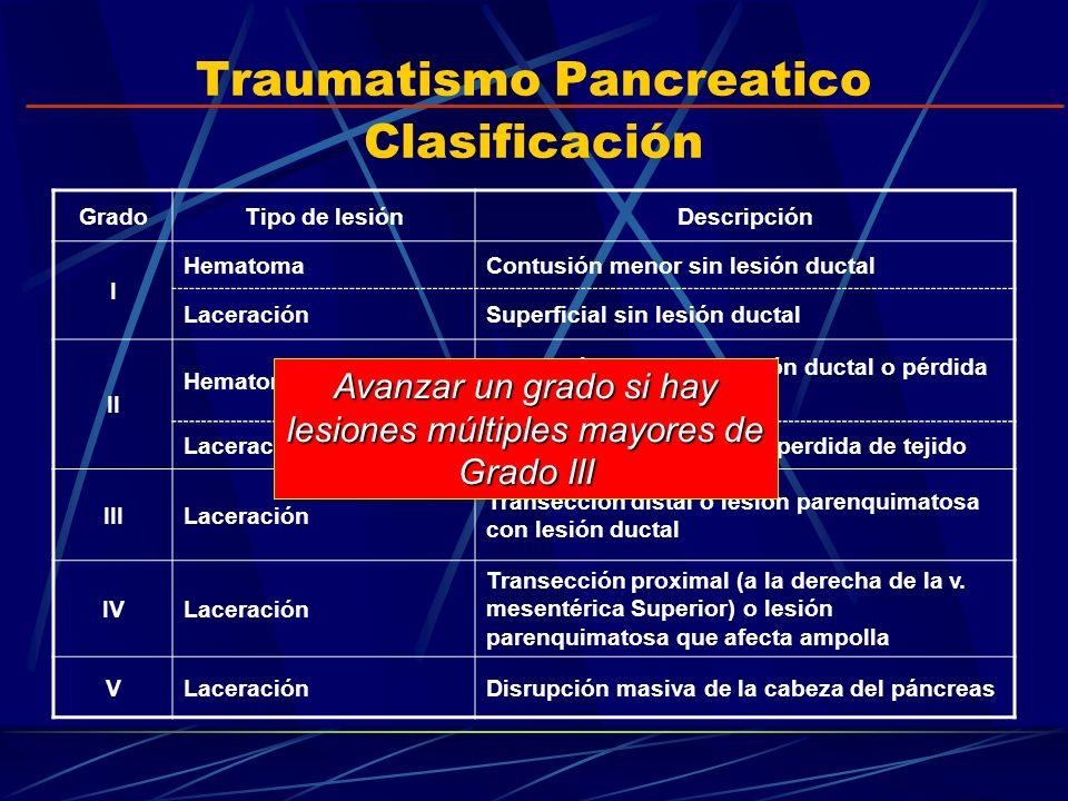 Traumatismo Pancreatico Clasificación GradoTipo de lesiónDescripción I HematomaContusión menor sin lesión ductal LaceraciónSuperficial sin lesión duct