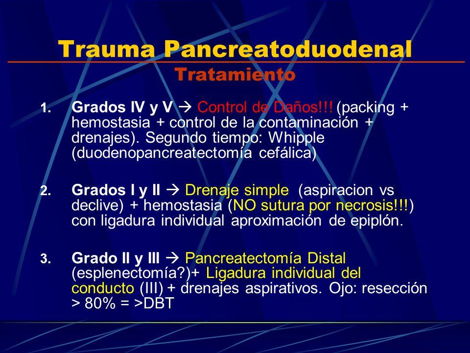Trauma Pancreatoduodenal Tratamiento 1. Grados IV y V Control de Daños!!! (packing + hemostasia + control de la contaminación + drenajes). Segundo tie
