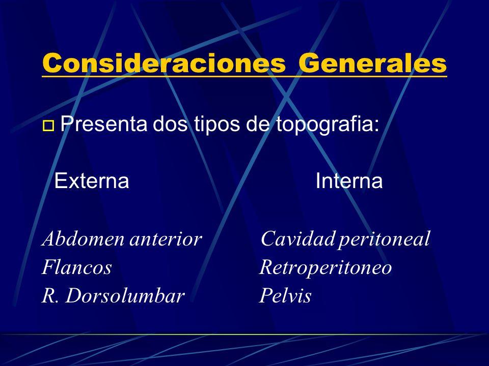 Consideraciones Generales o Presenta dos tipos de topografia: Externa Interna Abdomen anterior Cavidad peritoneal Flancos Retroperitoneo R. Dorsolumba