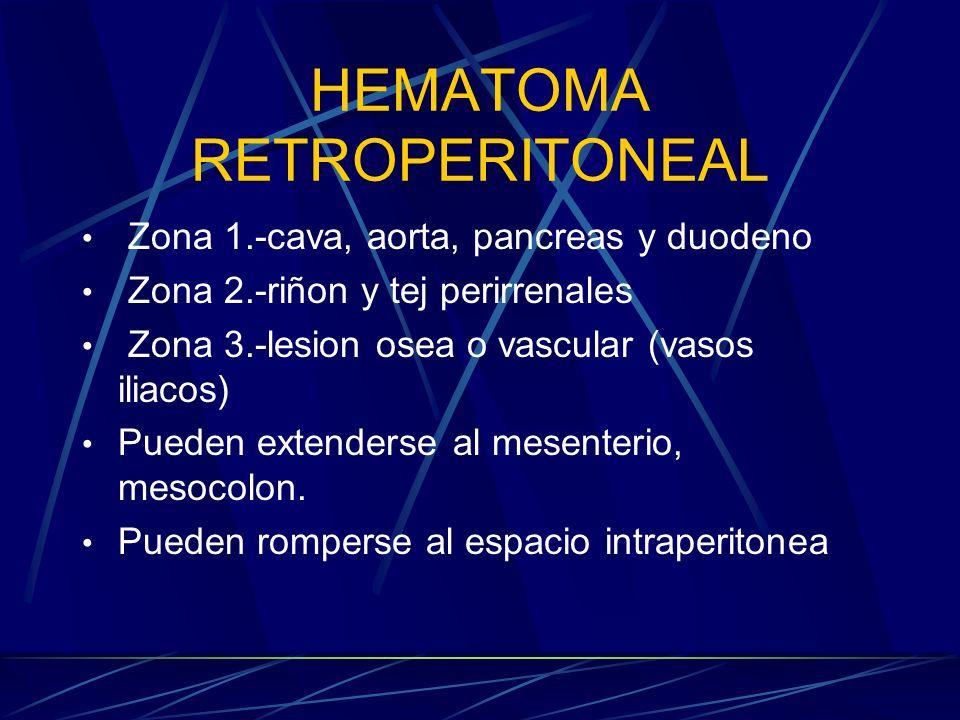 HEMATOMA RETROPERITONEAL Zona 1.-cava, aorta, pancreas y duodeno Zona 2.-riñon y tej perirrenales Zona 3.-lesion osea o vascular (vasos iliacos) Puede