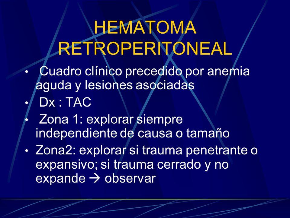 HEMATOMA RETROPERITONEAL Cuadro clínico precedido por anemia aguda y lesiones asociadas Dx : TAC Zona 1: explorar siempre independiente de causa o tam