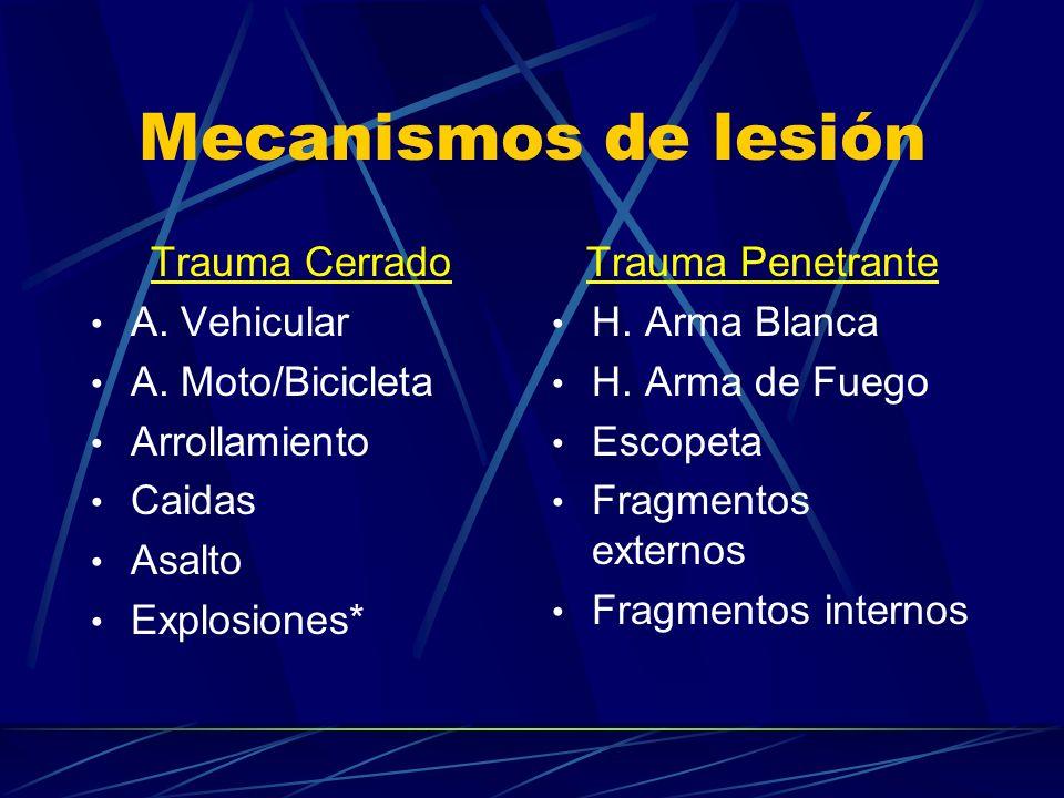 Mecanismos de lesión Trauma Cerrado A. Vehicular A. Moto/Bicicleta Arrollamiento Caidas Asalto Explosiones* Trauma Penetrante H. Arma Blanca H. Arma d