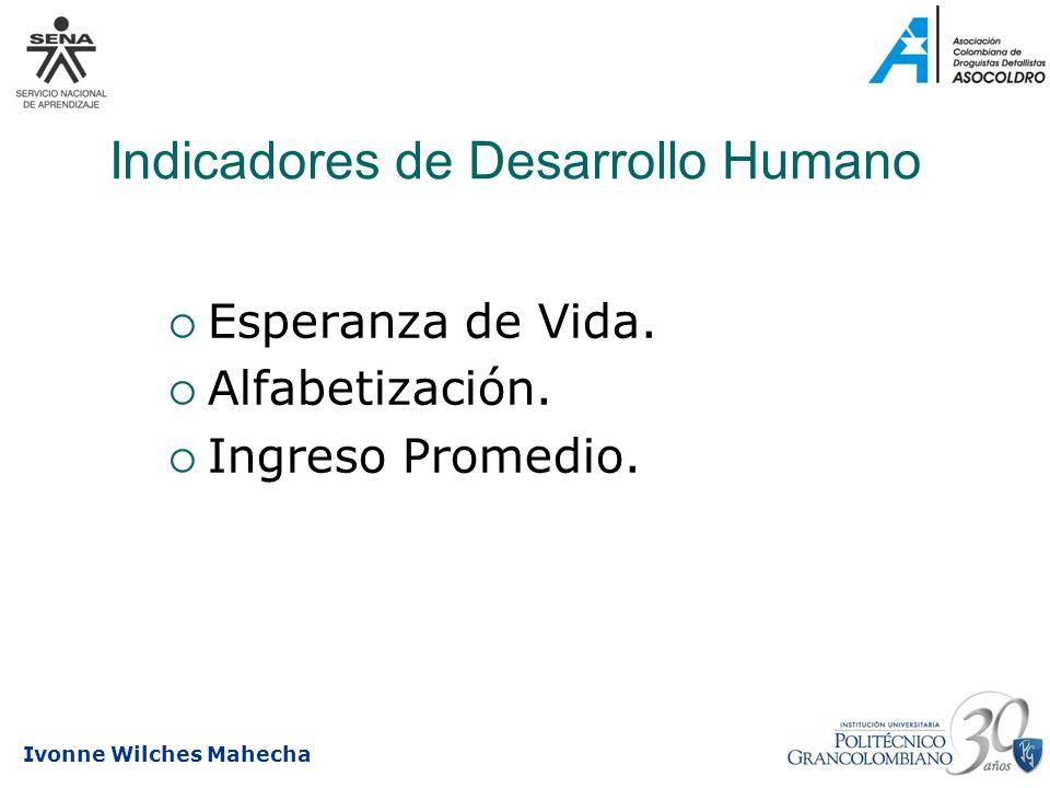 Ivonne Wilches Mahecha Indicadores de Desarrollo Humano Esperanza de Vida. Alfabetización. Ingreso Promedio.