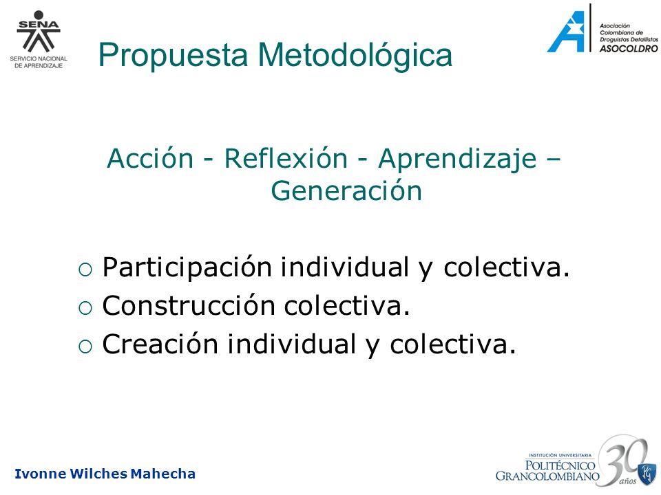 Ivonne Wilches Mahecha Propuesta Metodológica Acción - Reflexión - Aprendizaje – Generación Participación individual y colectiva. Construcción colecti