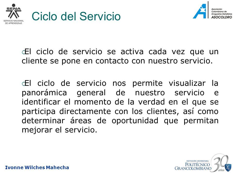 Ivonne Wilches Mahecha Ciclo del Servicio El ciclo de servicio se activa cada vez que un cliente se pone en contacto con nuestro servicio. El ciclo de