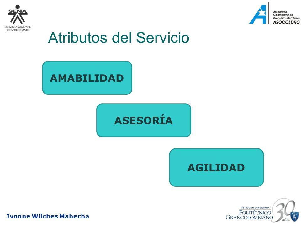 Ivonne Wilches Mahecha Atributos del Servicio AMABILIDAD ASESORÍA AGILIDAD