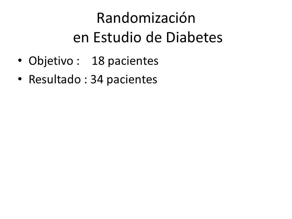 Randomización en Estudio de Diabetes Objetivo : 18 pacientes Resultado : 34 pacientes
