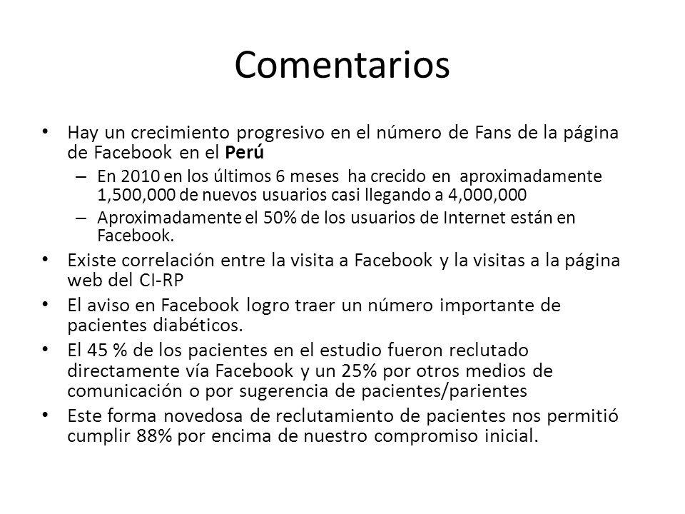 Comentarios Hay un crecimiento progresivo en el número de Fans de la página de Facebook en el Perú – En 2010 en los últimos 6 meses ha crecido en aproximadamente 1,500,000 de nuevos usuarios casi llegando a 4,000,000 – Aproximadamente el 50% de los usuarios de Internet están en Facebook.