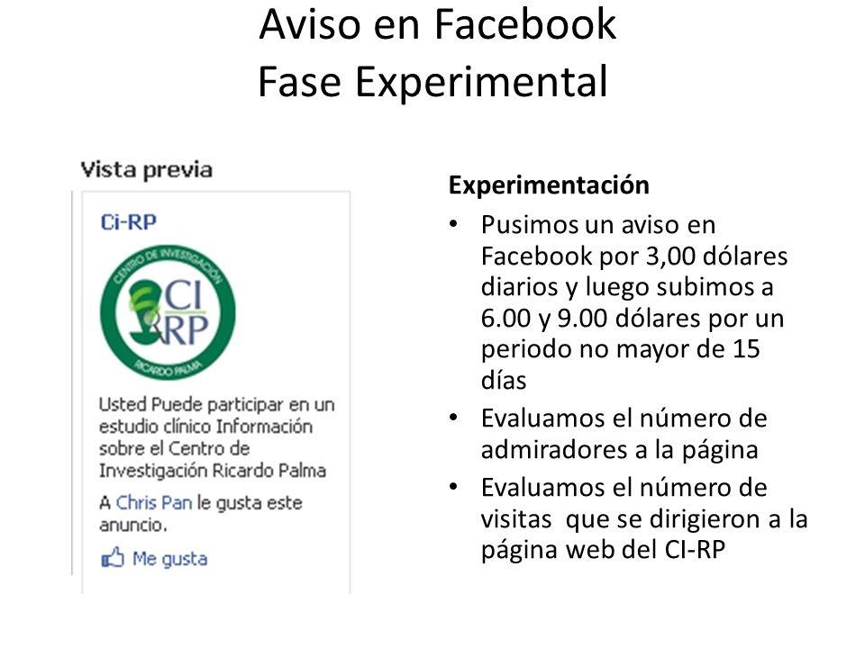 Aviso en Facebook Fase Experimental Experimentación Pusimos un aviso en Facebook por 3,00 dólares diarios y luego subimos a 6.00 y 9.00 dólares por un periodo no mayor de 15 días Evaluamos el número de admiradores a la página Evaluamos el número de visitas que se dirigieron a la página web del CI-RP