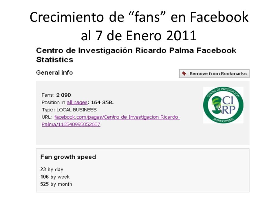 Crecimiento de fans en Facebook al 7 de Enero 2011