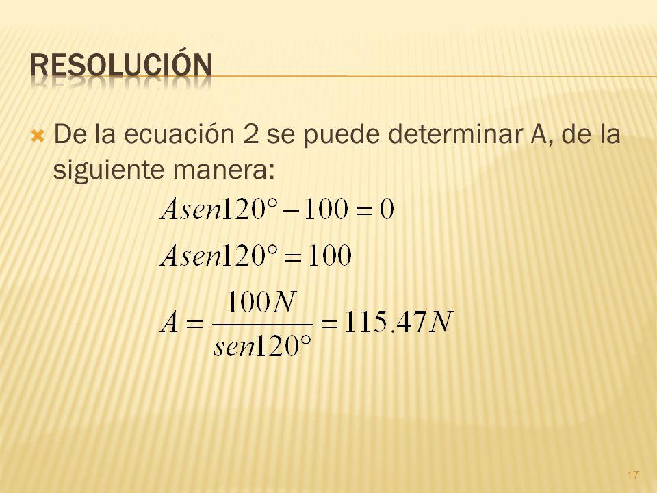 De la ecuación 2 se puede determinar A, de la siguiente manera: 17