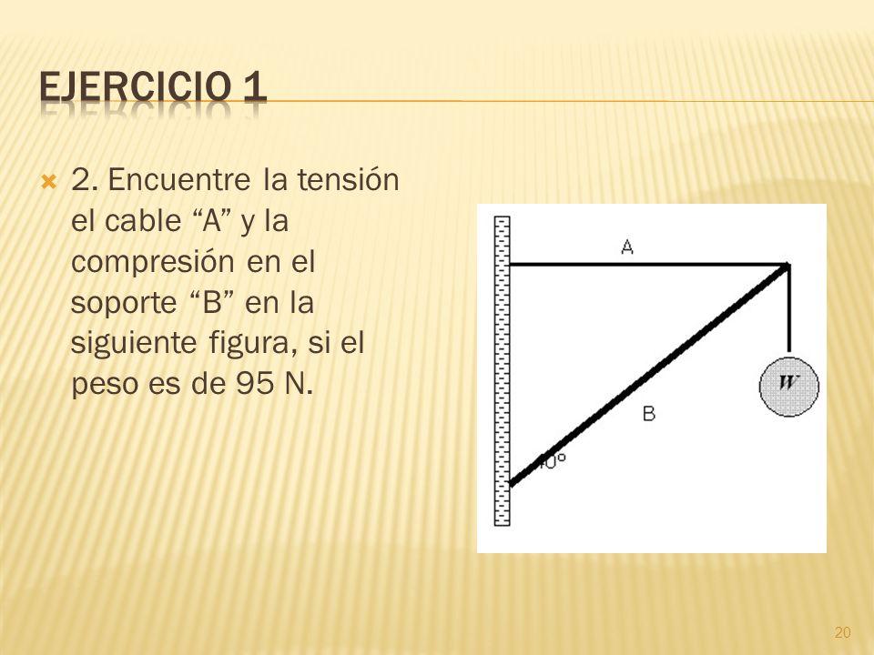2. Encuentre la tensión el cable A y la compresión en el soporte B en la siguiente figura, si el peso es de 95 N. 20