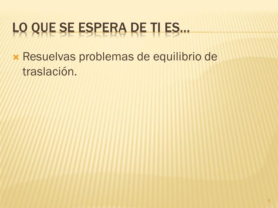 Resuelvas problemas de equilibrio de traslación. 4