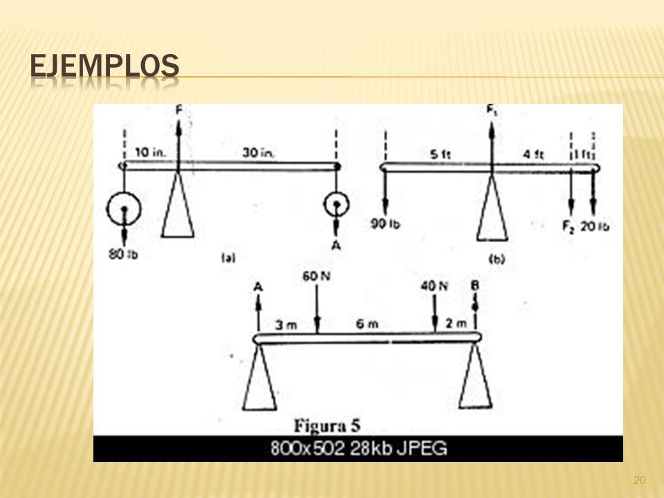 A) Fuerza A: M=-30A A) Fuerza de 80lb y 10in: M=+(80lb)(10in) 21