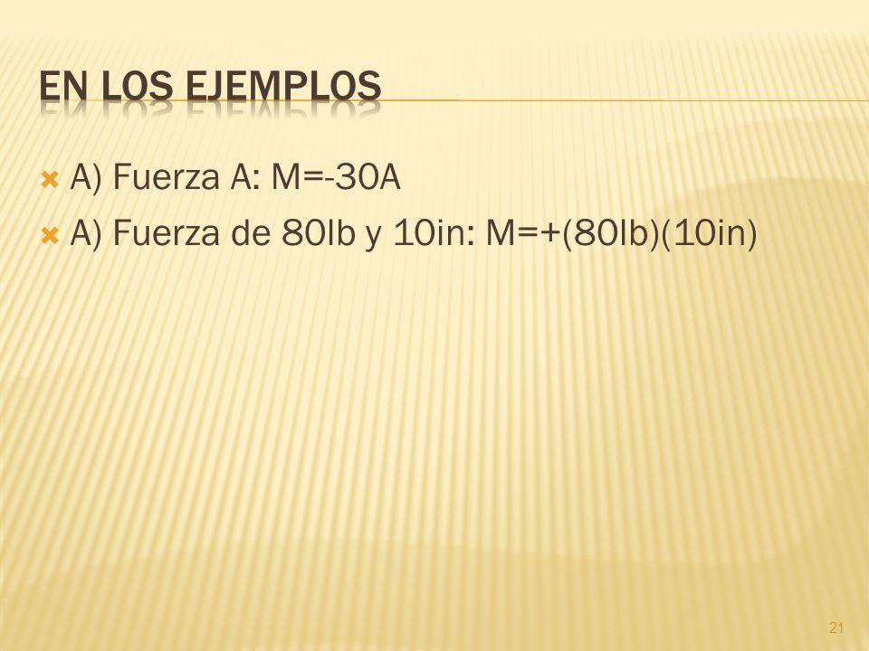 Calcula la torca para cada fuerza de la figura b. 22