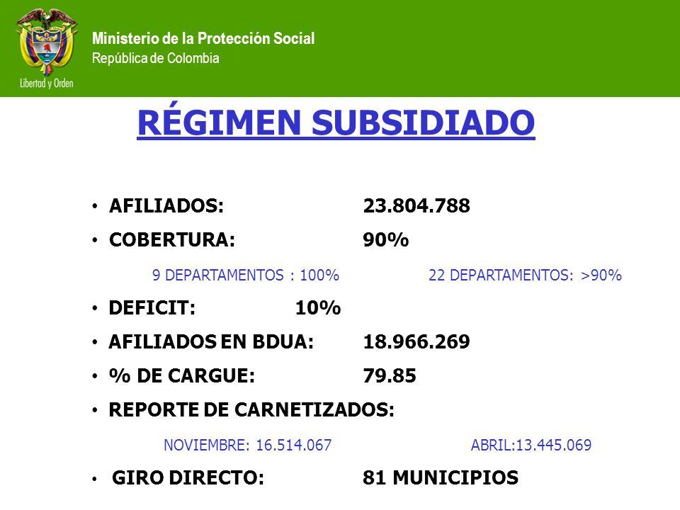 Ministerio de la Protección Social República de Colombia RÉGIMEN SUBSIDIADO AFILIADOS: 23.804.788 COBERTURA:90% 9 DEPARTAMENTOS : 100% 22 DEPARTAMENTO