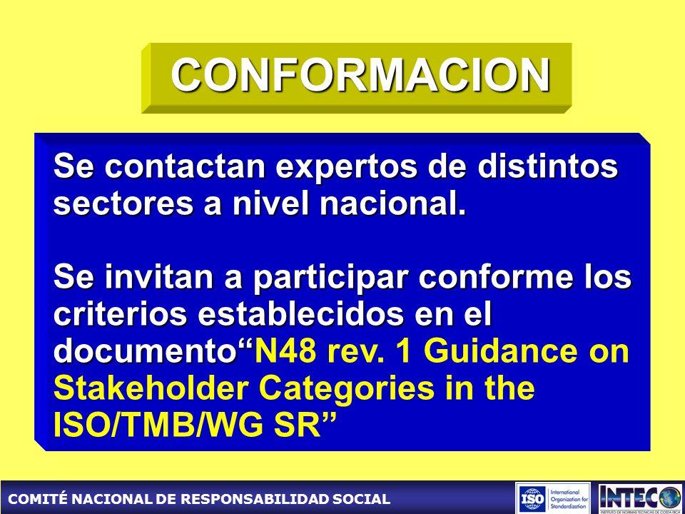 COMITÉ NACIONAL DE RESPONSABILIDAD SOCIAL CONFORMACION Se contactan expertos de distintos sectores a nivel nacional.