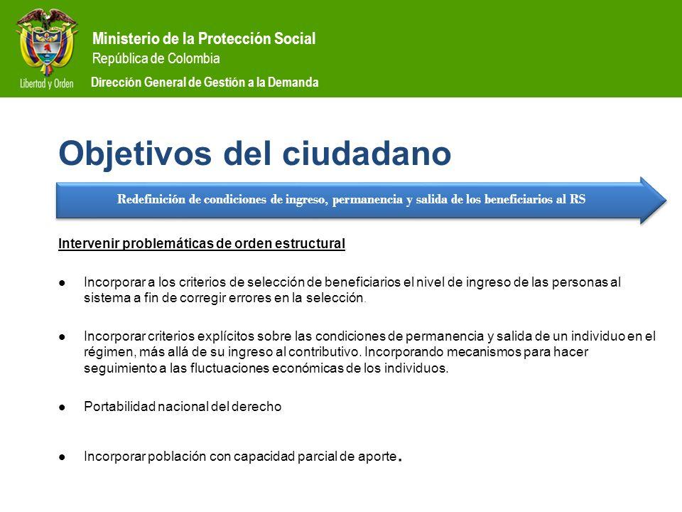 Ministerio de la Protección Social República de Colombia Dirección General de Gestión a la Demanda Objetivos del ciudadano Intervenir problemáticas de