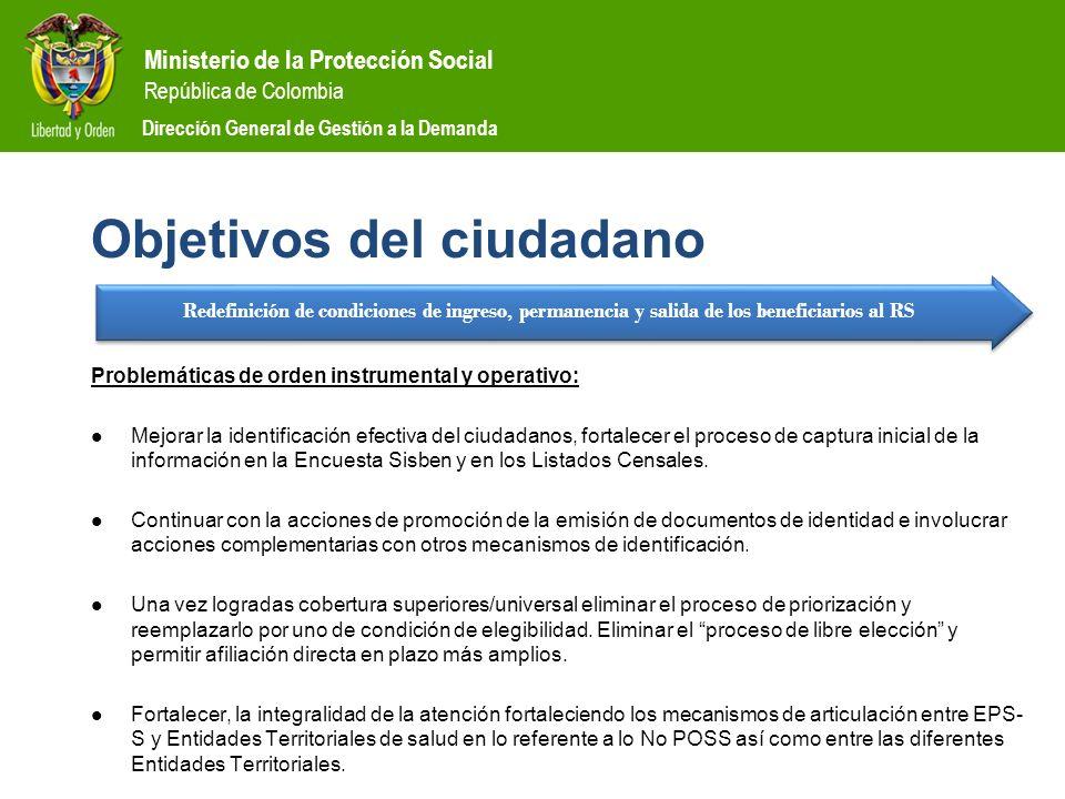 Ministerio de la Protección Social República de Colombia Dirección General de Gestión a la Demanda Objetivos del ciudadano Problemáticas de orden inst