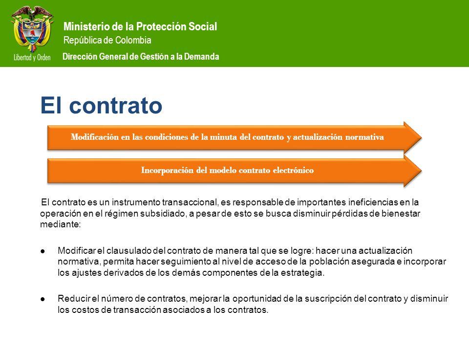 Ministerio de la Protección Social República de Colombia Dirección General de Gestión a la Demanda El contrato El contrato es un instrumento transacci