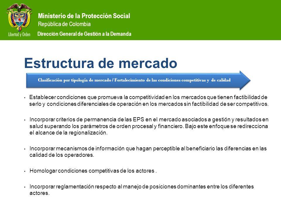 Ministerio de la Protección Social República de Colombia Dirección General de Gestión a la Demanda Estructura de mercado Establecer condiciones que pr