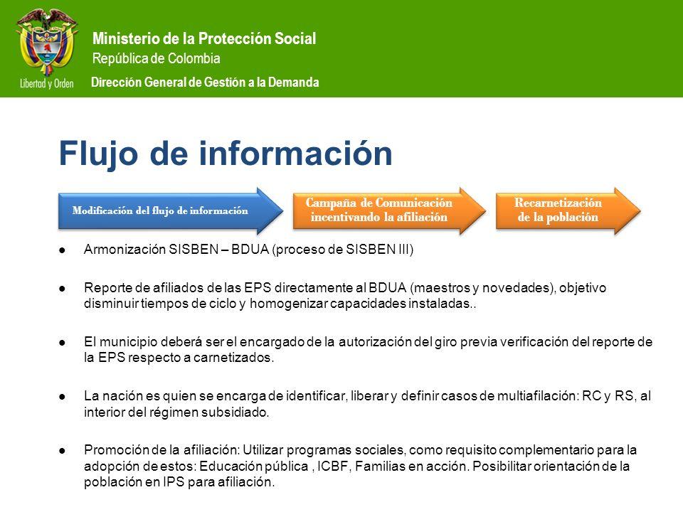 Ministerio de la Protección Social República de Colombia Dirección General de Gestión a la Demanda Flujo de información Armonización SISBEN – BDUA (pr