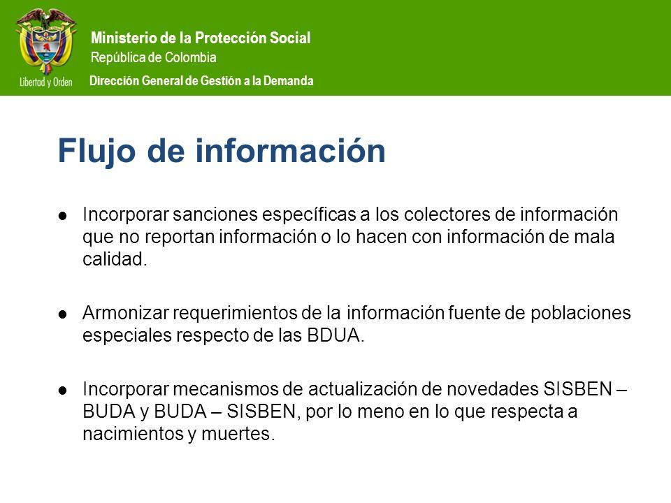 Ministerio de la Protección Social República de Colombia Dirección General de Gestión a la Demanda Flujo de información Incorporar sanciones específic