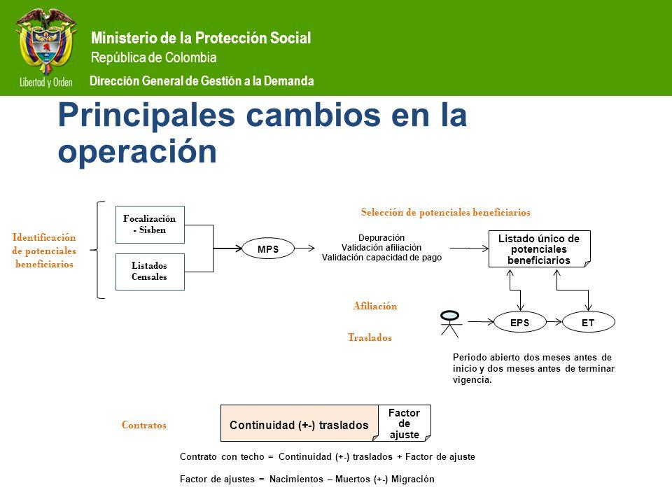 Ministerio de la Protección Social República de Colombia Dirección General de Gestión a la Demanda Principales cambios en la operación Focalización -