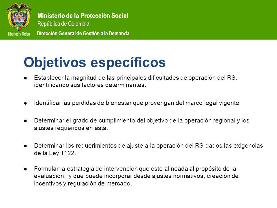 Ministerio de la Protección Social República de Colombia Dirección General de Gestión a la Demanda Objetivos específicos Establecer la magnitud de las