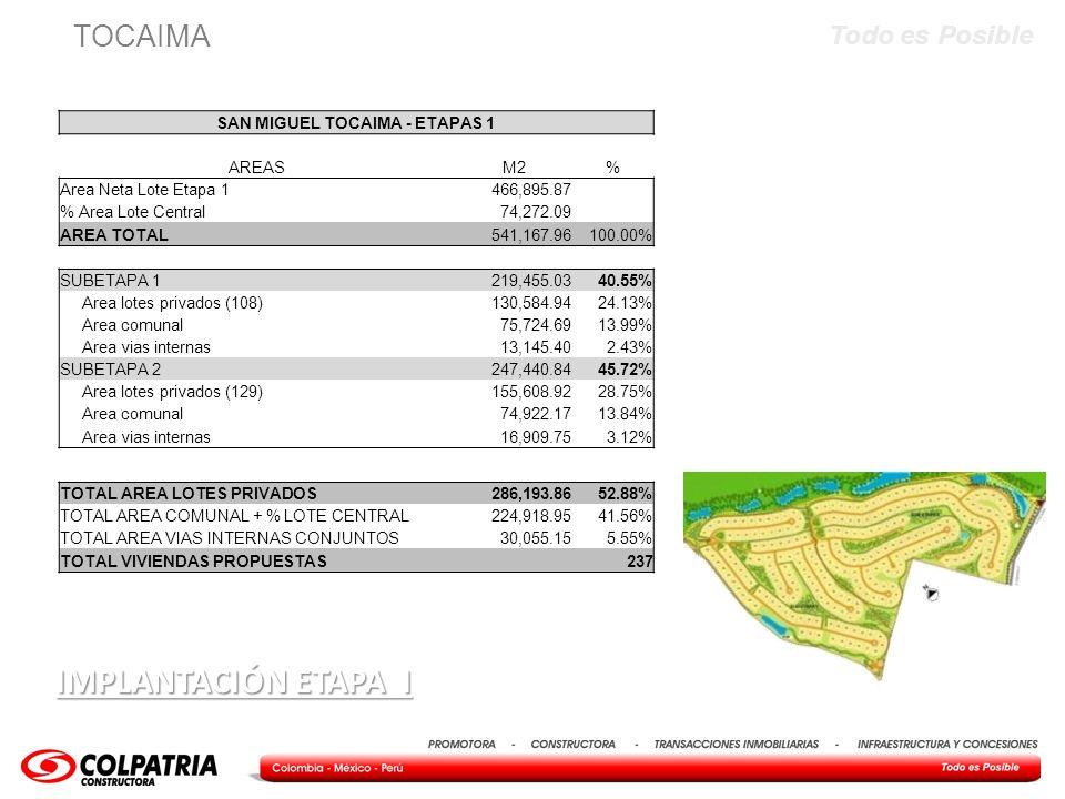 IMPLANTACIÓN ETAPA I SAN MIGUEL TOCAIMA - ETAPAS 1 AREASM2% Area Neta Lote Etapa 1466,895.87 % Area Lote Central74,272.09 AREA TOTAL541,167.96100.00%