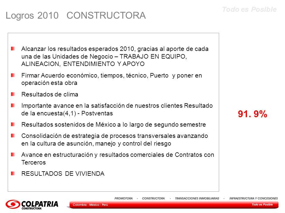 Todo es Posible Para 2015, tener 2 concesiones nuevas con ingresos esperados por USD250 millones participación Colpatria y mantener facturación en construcción, con un crecimiento del 15% anual (base 2011) Licitación activa Colombia y Perú.