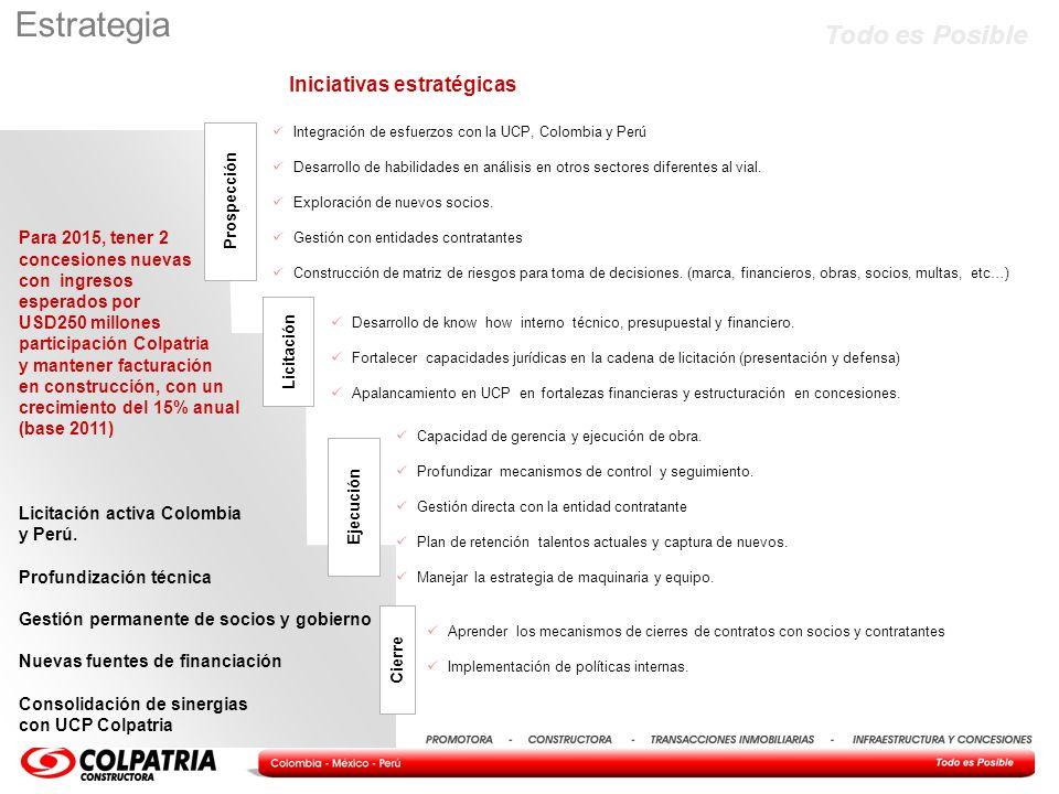 Todo es Posible Para 2015, tener 2 concesiones nuevas con ingresos esperados por USD250 millones participación Colpatria y mantener facturación en con