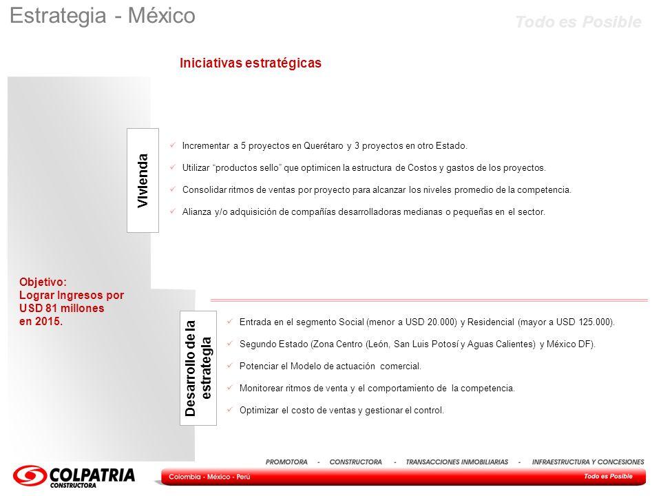 Todo es Posible Objetivo: Lograr Ingresos por USD 81 millones en 2015. Estrategia - México Desarrollo de la estrategia Entrada en el segmento Social (