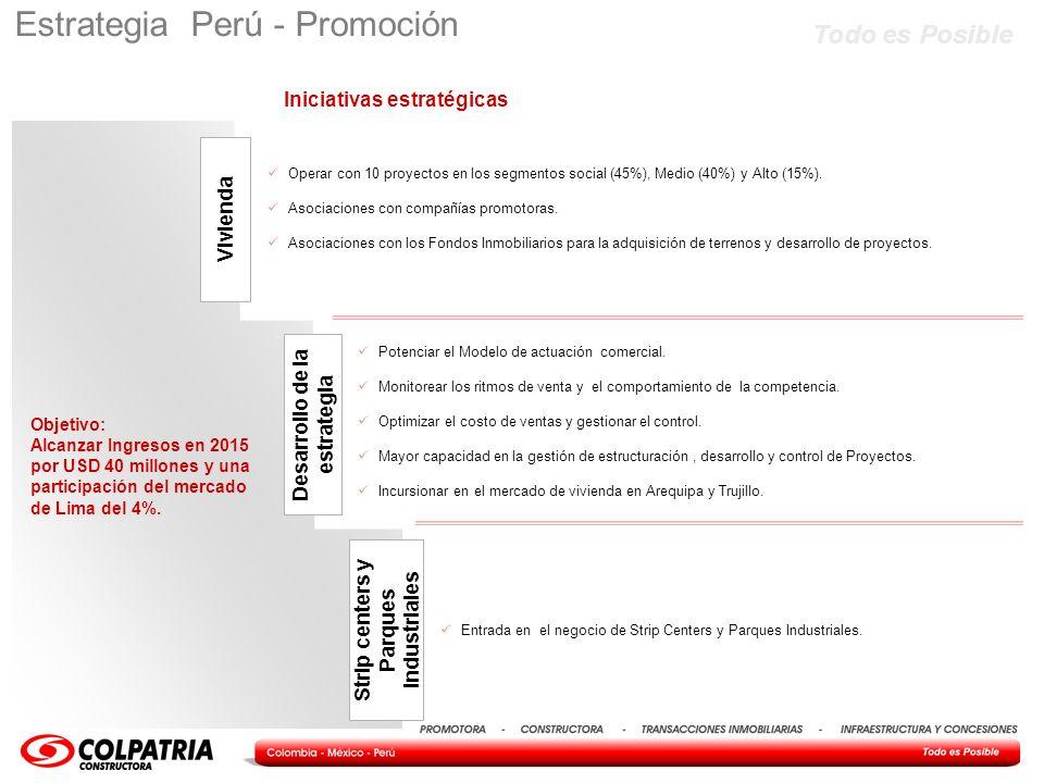 Todo es Posible Objetivo: Alcanzar Ingresos en 2015 por USD 40 millones y una participación del mercado de Lima del 4%. Estrategia Perú - Promoción De