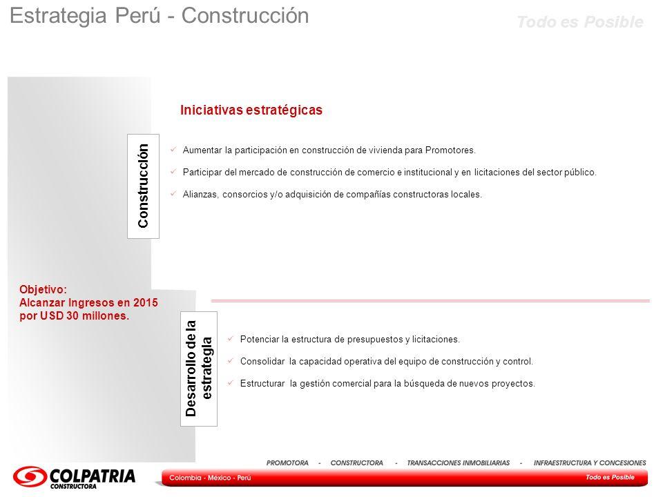 Todo es Posible Objetivo: Alcanzar Ingresos en 2015 por USD 30 millones. Estrategia Perú - Construcción Desarrollo de la estrategia Potenciar la estru