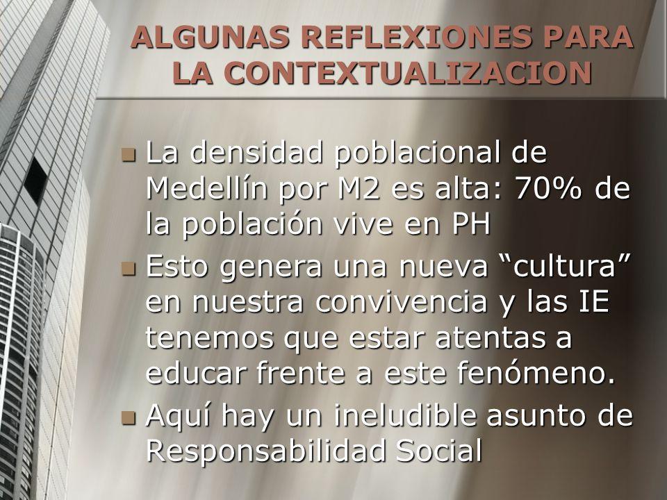ALGUNAS REFLEXIONES PARA LA CONTEXTUALIZACION La densidad poblacional de Medellín por M2 es alta: 70% de la población vive en PH La densidad poblacion